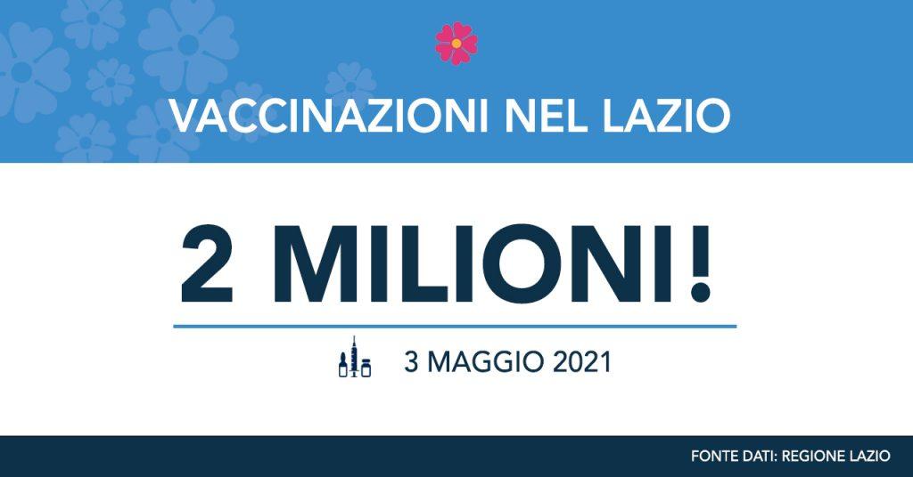 Oltre due milioni di vaccinazioni nel Lazio